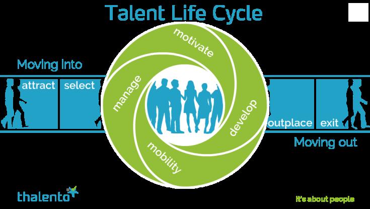 talentlifecycle_edit2